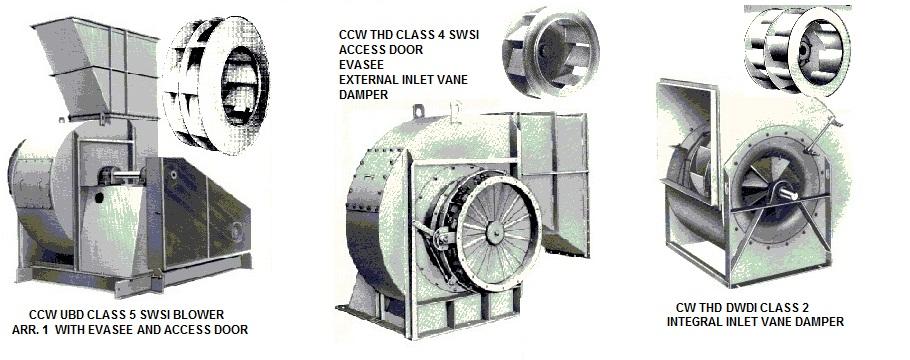 Backward Incline Fan : Backward inclined bi blower fan